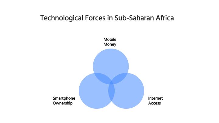 Tech forces